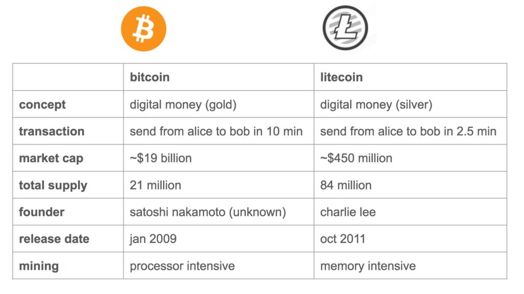 brokers interattivi trade bitcoin valore azioni mediaset oggi