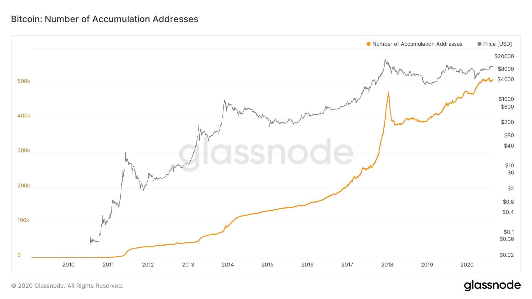 btc usd bitstamp tradingview a bitcoin kereskedési mutatói