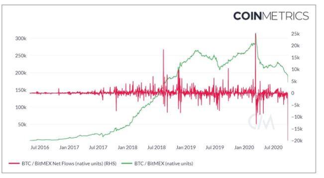 conferme transazioni bitcoin